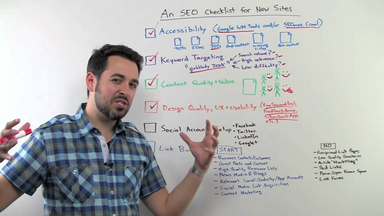 An SEO Checklist for New Sites